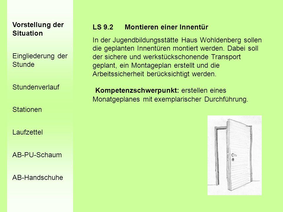 Vorstellung der Situation Eingliederung der Stunde Stundenverlauf Stationen Laufzettel AB-PU-Schaum AB-Handschuhe LS 9.2 Montieren einer Innentür In d
