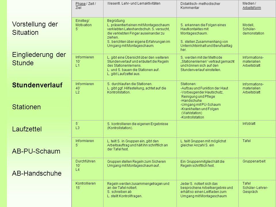 Phase / Zeit / Ziel Wesentl. Lehr- und LernaktivitätenDidaktisch- methodischer Kommentar Medien / Arbeitsform Einstieg/ Motivation 5 Begrüßung L. präs