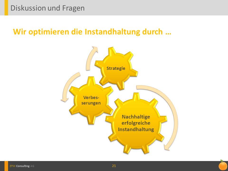 21 Diskussion und Fragen EFM Consulting AG Wir optimieren die Instandhaltung durch …