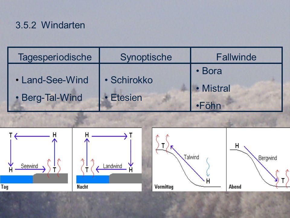 3.5.2 Windarten TagesperiodischeSynoptischeFallwinde Land-See-Wind Berg-Tal-Wind Schirokko Etesien Bora Mistral Föhn