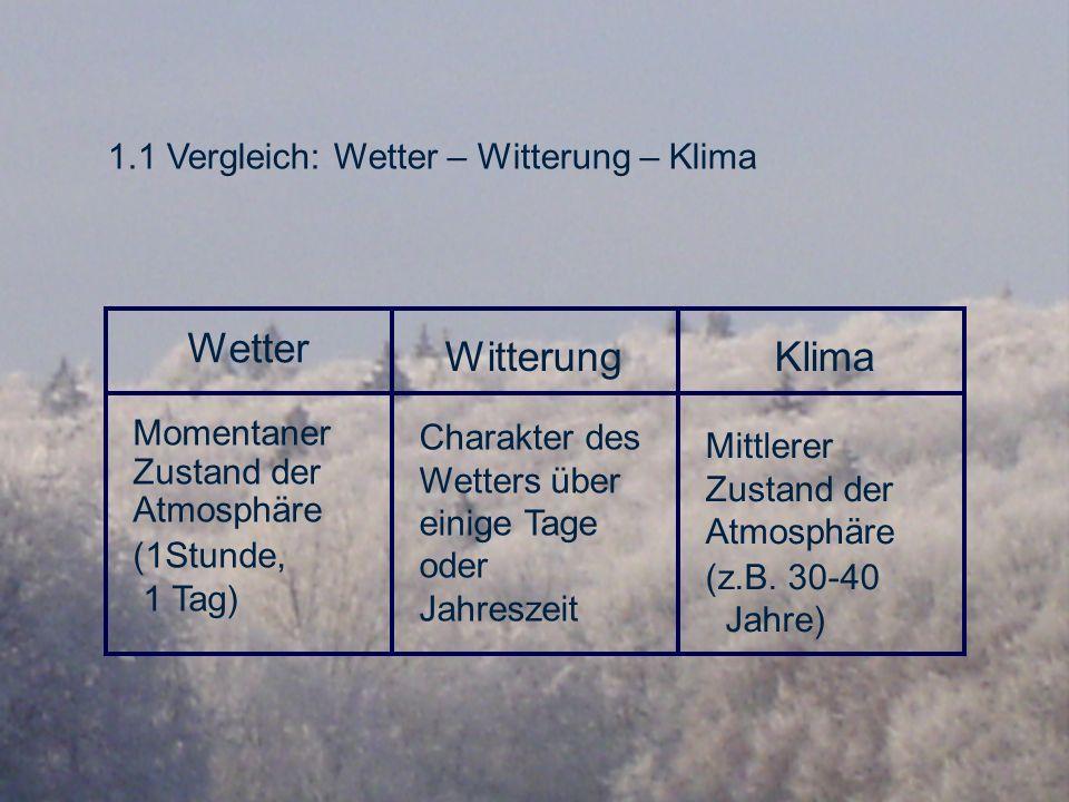 1.1 Vergleich: Wetter – Witterung – Klima Wetter WitterungKlima Momentaner Zustand der Atmosphäre (1Stunde, 1 Tag) Charakter des Wetters über einige T
