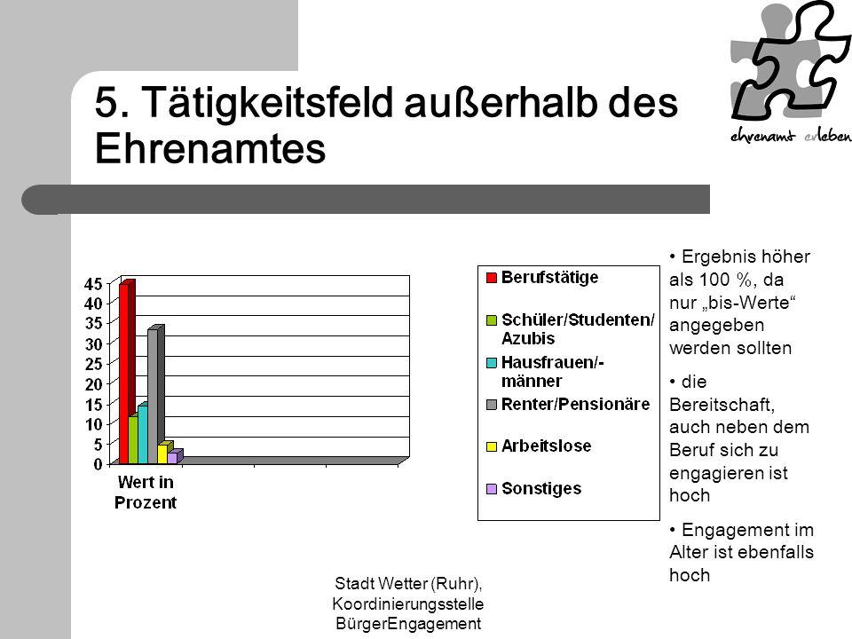 Stadt Wetter (Ruhr), Koordinierungsstelle BürgerEngagement 5. Tätigkeitsfeld außerhalb des Ehrenamtes Ergebnis höher als 100 %, da nur bis-Werte angeg