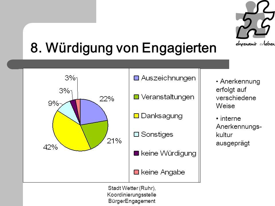 Stadt Wetter (Ruhr), Koordinierungsstelle BürgerEngagement 8. Würdigung von Engagierten Anerkennung erfolgt auf verschiedene Weise interne Anerkennung