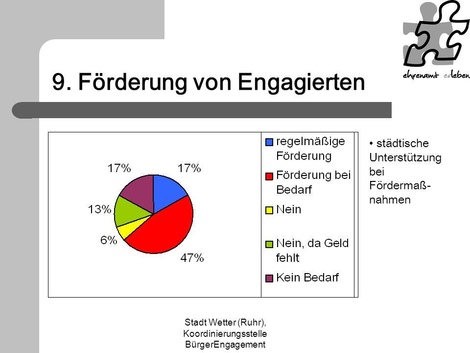 Stadt Wetter (Ruhr), Koordinierungsstelle BürgerEngagement 9. Förderung von Engagierten städtische Unterstützung bei Fördermaß- nahmen