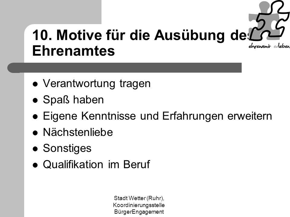 Stadt Wetter (Ruhr), Koordinierungsstelle BürgerEngagement 10. Motive für die Ausübung des Ehrenamtes Verantwortung tragen Spaß haben Eigene Kenntniss