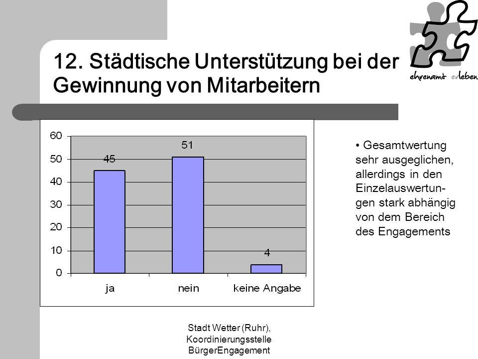 Stadt Wetter (Ruhr), Koordinierungsstelle BürgerEngagement 12. Städtische Unterstützung bei der Gewinnung von Mitarbeitern Gesamtwertung sehr ausgegli