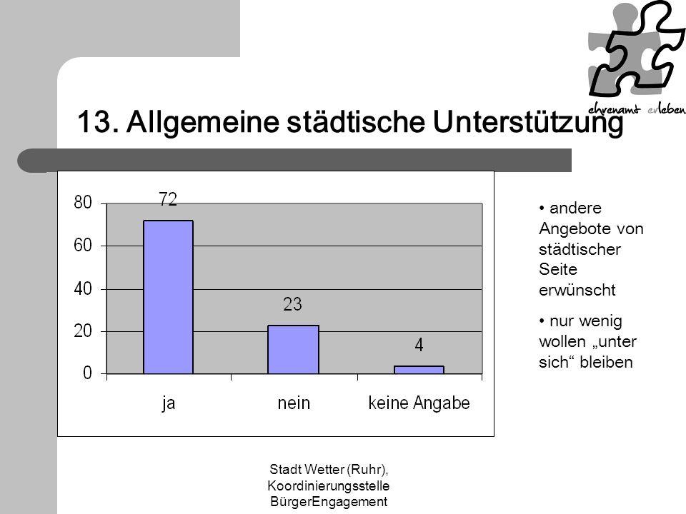 Stadt Wetter (Ruhr), Koordinierungsstelle BürgerEngagement 13. Allgemeine städtische Unterstützung andere Angebote von städtischer Seite erwünscht nur