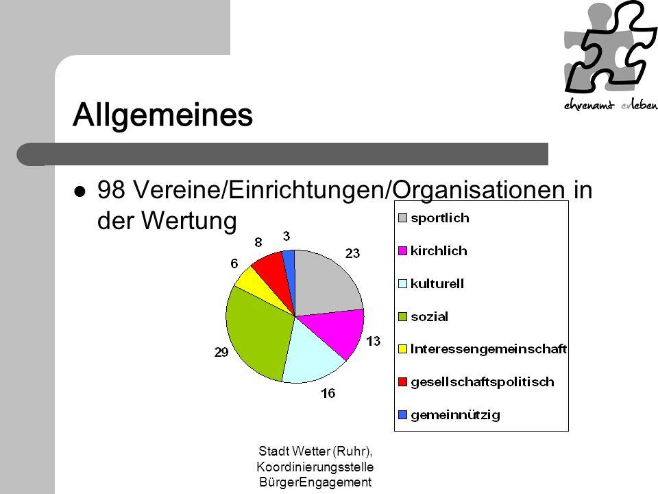 Stadt Wetter (Ruhr), Koordinierungsstelle BürgerEngagement 1.