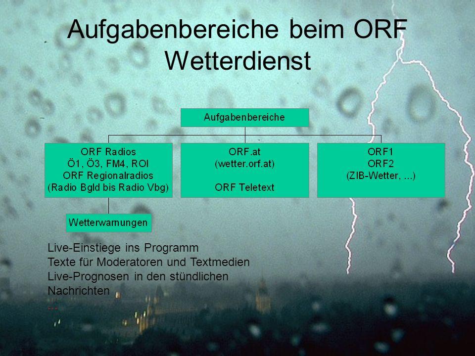 Aufgabenbereiche beim ORF Wetterdienst Live-Einstiege ins Programm Texte für Moderatoren und Textmedien Live-Prognosen in den stündlichen Nachrichten.