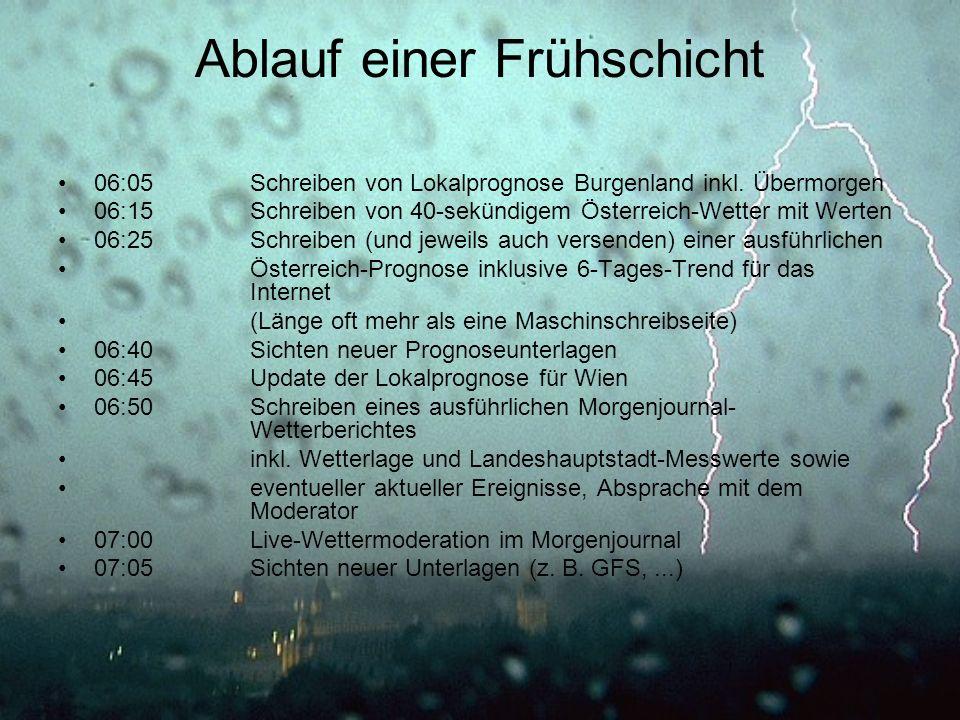 Ablauf einer Frühschicht 06:05Schreiben von Lokalprognose Burgenland inkl. Übermorgen 06:15Schreiben von 40-sekündigem Österreich-Wetter mit Werten 06