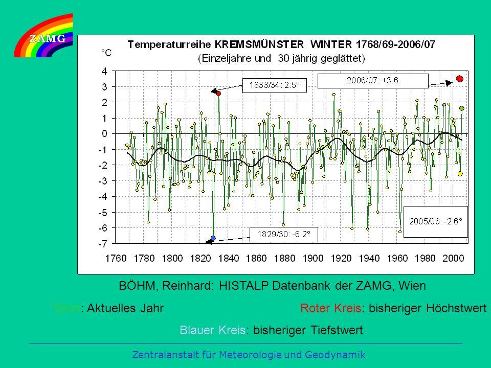 Zentralanstalt für Meteorologie und Geodynamik BÖHM, Reinhard: HISTALP Datenbank der ZAMG, Wien Grün: Aktuelles Jahr Roter Kreis: bisheriger Höchstwert Blauer Kreis: bisheriger Tiefstwert