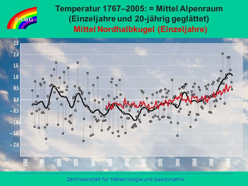 Zentralanstalt für Meteorologie und Geodynamik Temperatur 1767–2005: = Mittel Alpenraum (Einzeljahre und 20-jährig geglättet) Mittel Nordhalbkugel (Einzeljahre)