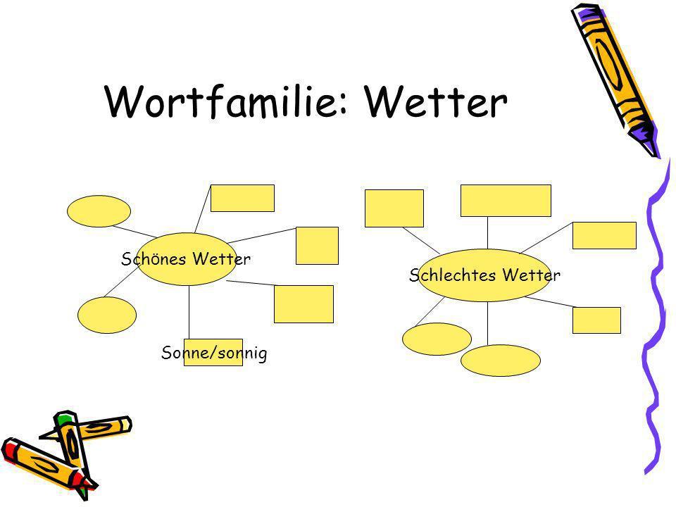 Wortfamilie: Wetter Sch ö nes Wetter Sonne/sonnig Schlechtes Wetter