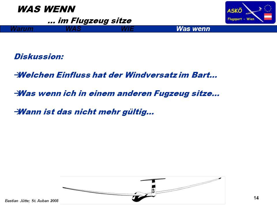 14 Bastian Jütte; St. Auban 2008 WAS WENN … im Flugzeug sitze Diskussion: Welchen Einfluss hat der Windversatz im Bart… Was wenn ich in einem anderen