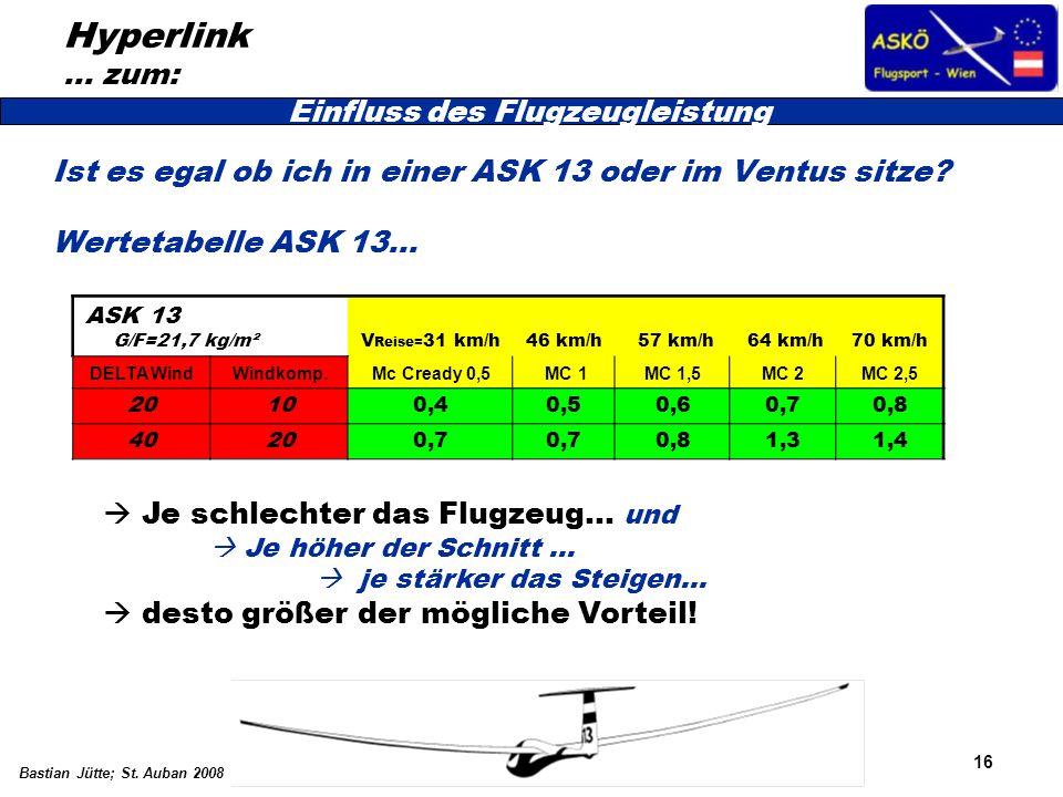 16 Bastian Jütte; St. Auban 2008 Hyperlink … zum: Ist es egal ob ich in einer ASK 13 oder im Ventus sitze? Wertetabelle ASK 13… Einfluss des Flugzeugl