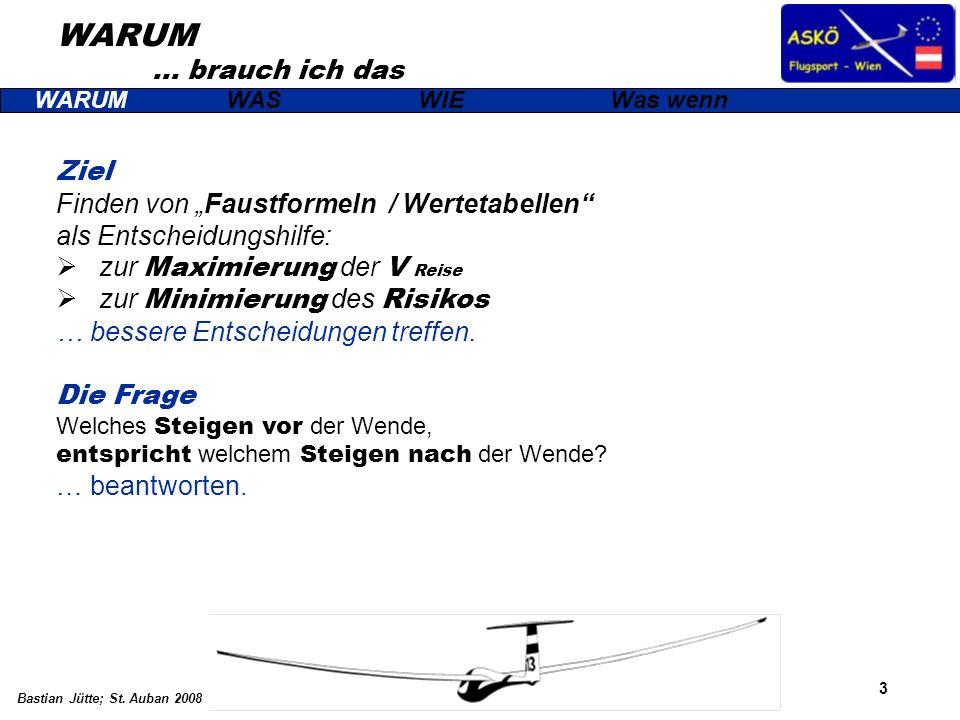 3 Bastian Jütte; St. Auban 2008 WARUM … brauch ich das WARUMWASWIEWas wenn Ziel Finden von Faustformeln / Wertetabellen als Entscheidungshilfe: zur Ma