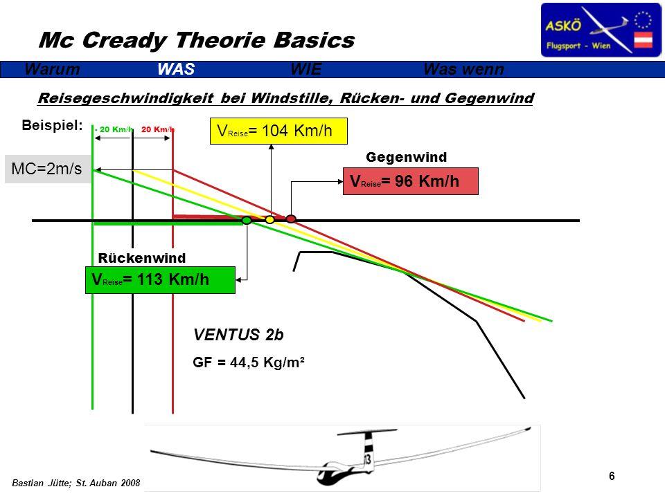 6 Bastian Jütte; St. Auban 2008 Rückenwind Mc Cready Theorie Basics Reisegeschwindigkeit bei Windstille, Rücken- und Gegenwind WarumWASWIEWas wenn V R