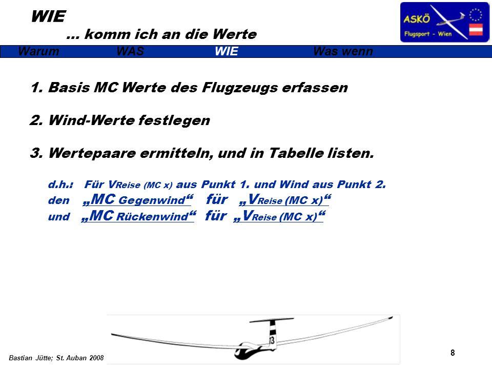 8 Bastian Jütte; St. Auban 2008 WarumWASWIEWas wenn 1.Basis MC Werte des Flugzeugs erfassen 2.Wind-Werte festlegen 3.Wertepaare ermitteln, und in Tabe