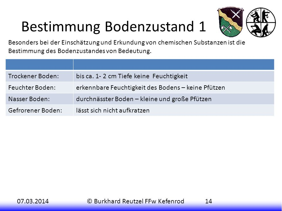 07.03.2014© Burkhard Reutzel FFw Kefenrod14 Bestimmung Bodenzustand 1 Besonders bei der Einschätzung und Erkundung von chemischen Substanzen ist die Bestimmung des Bodenzustandes von Bedeutung.