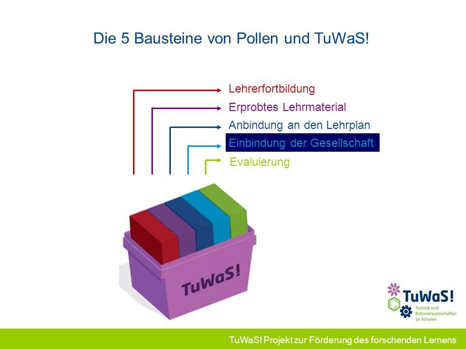 TuWaS! Projekt zur Förderung des forschenden Lernens Lehrerfortbildung Die 5 Bausteine von Pollen und TuWaS! Erprobtes Lehrmaterial Anbindung an den L