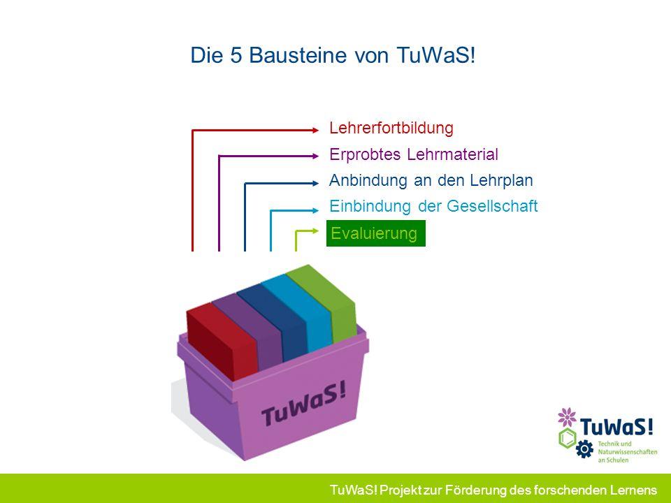 TuWaS! Projekt zur Förderung des forschenden Lernens Evaluierung Lehrerfortbildung Die 5 Bausteine von TuWaS! Erprobtes Lehrmaterial Anbindung an den