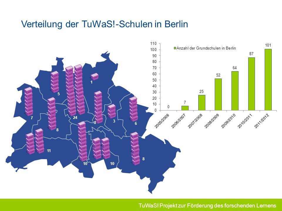 TuWaS! Projekt zur Förderung des forschenden Lernens 101 Schulen Verteilung der TuWaS!-Schulen in Berlin 7 8 11 10 8 3 6 8 24 5 1