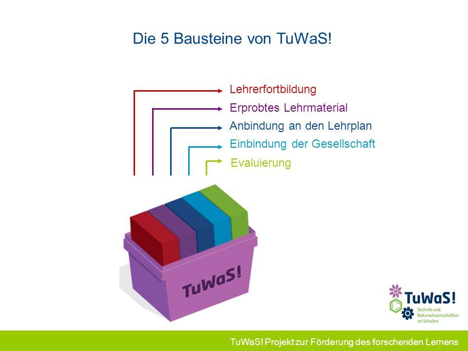TuWaS! Projekt zur Förderung des forschenden Lernens Die 5 Bausteine von TuWaS! Lehrerfortbildung Erprobtes Lehrmaterial Anbindung an den Lehrplan Ein