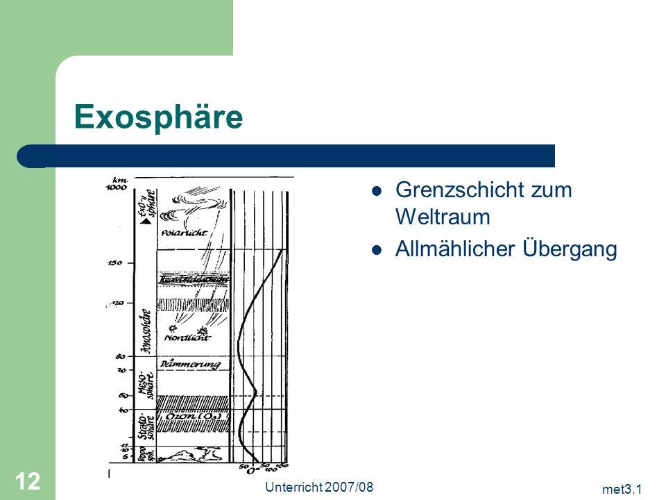 met3.1 Unterricht 2007/08 12 Exosphäre Grenzschicht zum Weltraum Allmählicher Übergang