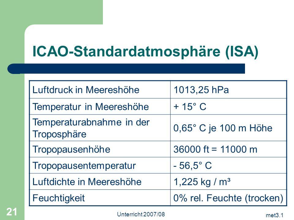 met3.1 Unterricht 2007/08 21 ICAO-Standardatmosphäre (ISA) Luftdruck in Meereshöhe1013,25 hPa Temperatur in Meereshöhe+ 15° C Temperaturabnahme in der