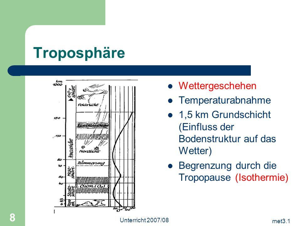 met3.1 Unterricht 2007/08 8 Troposphäre Wettergeschehen Temperaturabnahme 1,5 km Grundschicht (Einfluss der Bodenstruktur auf das Wetter) Begrenzung d