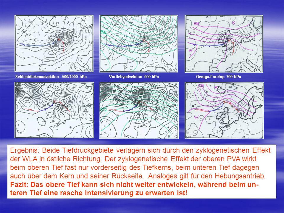 Schichtdickenadvektion 500/1000 hPaVorticityadvektion 500 hPaOemga-Forcing 700 hPa Ergebnis: Beide Tiefdruckgebiete verlagern sich durch den zyklogene