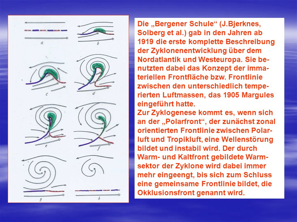 Die Bergener Schule (J.Bjerknes, Solberg et al.) gab in den Jahren ab 1919 die erste komplette Beschreibung der Zyklonenentwicklung über dem Nordatlan