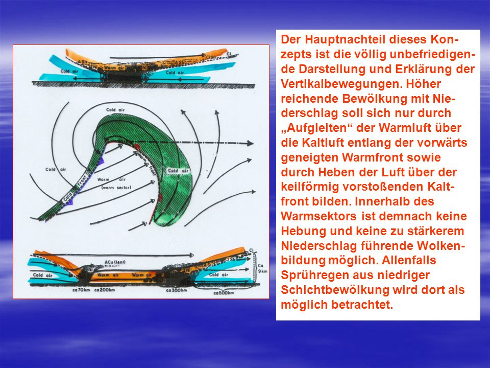 Vorticity- und Temperaturadvektion können sich in ihrer Wirkung auf das Vertikalbewegungsfeld natürlich kompensieren.