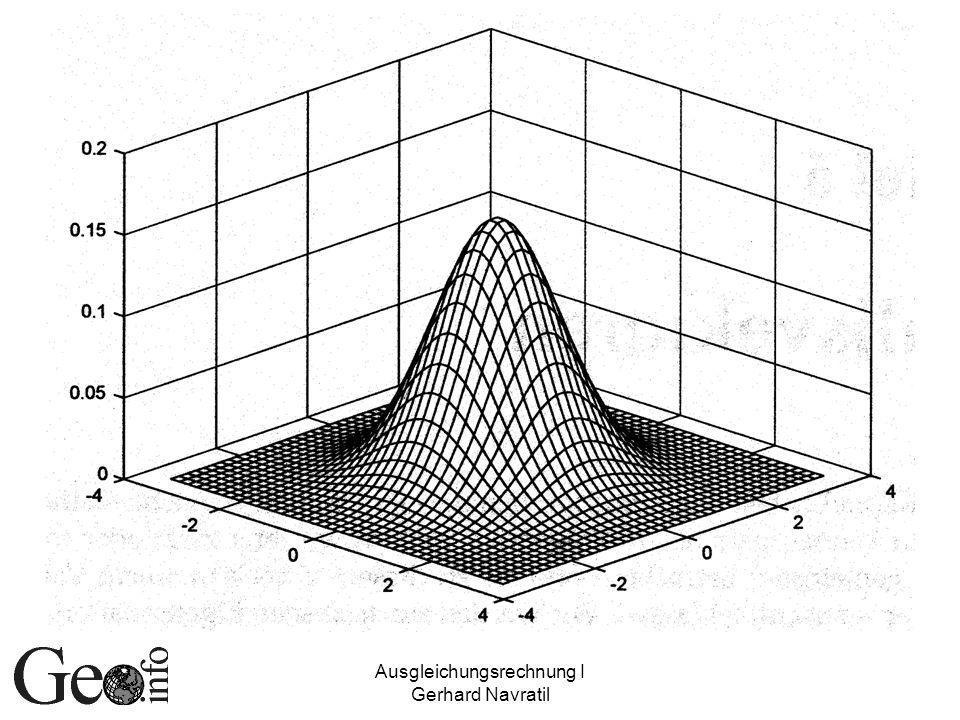 Ausgleichungsrechnung I Gerhard Navratil Kovarianz Gemeinsame Streuung zweier Zufalls- größen Bei unabhängigen Größen: Cov(X,Y)=0 Positive Kovarianz: Größen verhalten sich tendenziell eher gleich, sonst entgegengesetzt