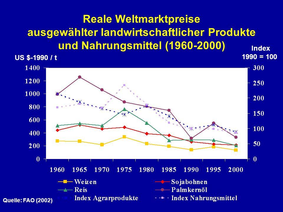 Reale Weltmarktpreise ausgewählter landwirtschaftlicher Produkte und Nahrungsmittel (1960-2000) Index 1990 = 100 US $-1990 / t Quelle: FAO (2002)