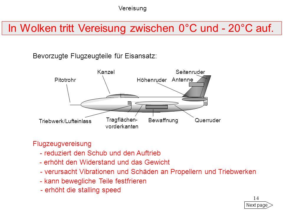 13 Next page Hagel - auf der Landebahn kann Hagel den Flugbetrieb be- oder verhindern. Hagel entsteht nur im Cumulonimbus. - verursacht Beschädigungen