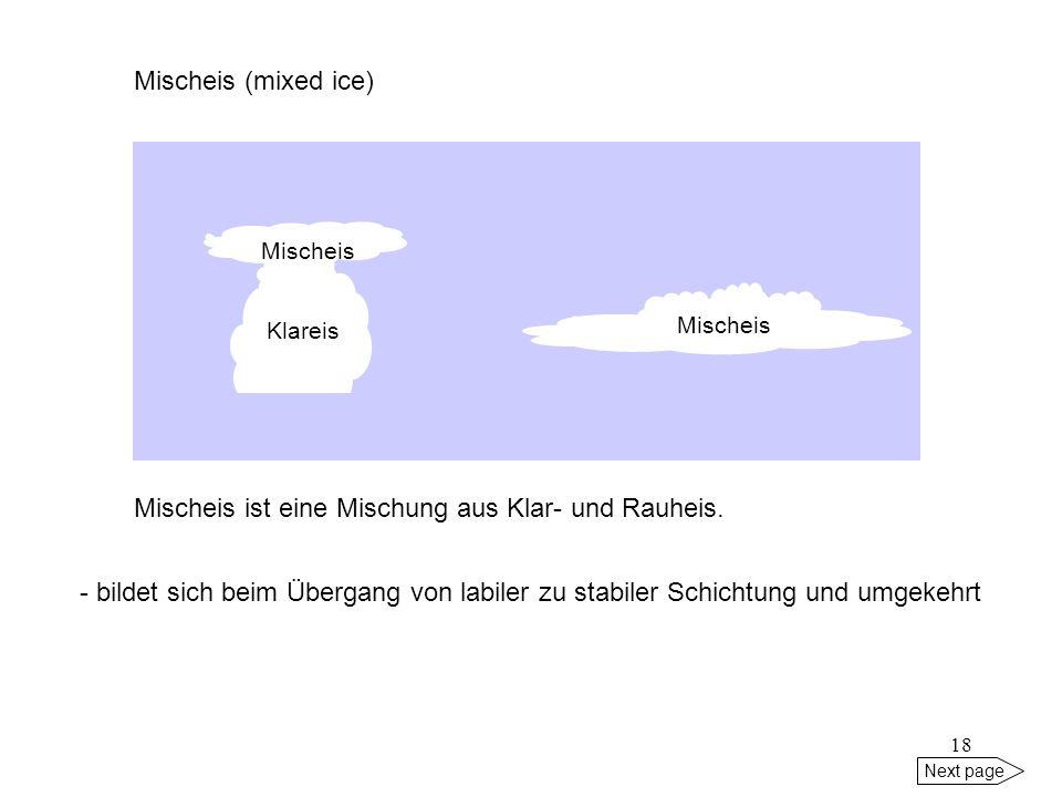 17 Next page -20°C -10°C 0°C Quellwolke Schichtwolke Rauheis Vereisung Klareis