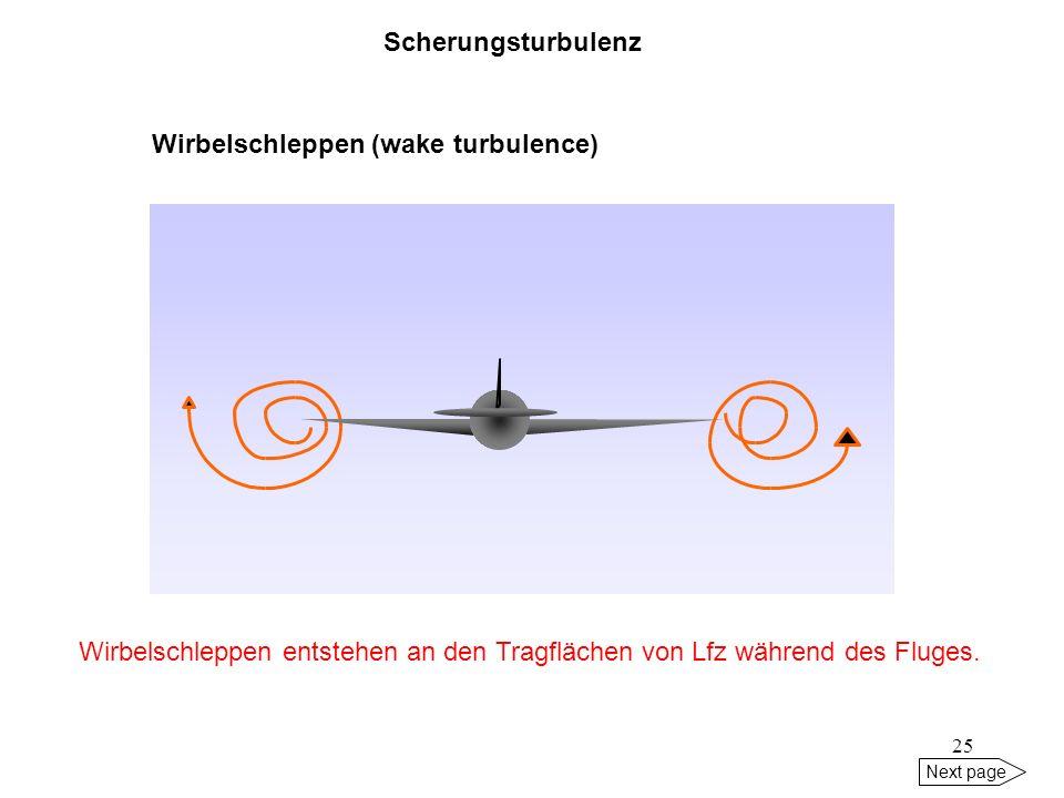 24 Next page Scherungsturbulenz Geschwindigkeitsscherung: horizontale Windscherung an einer Kaltfront (Richtungsscherung und Geschwindigkeitsscherung)