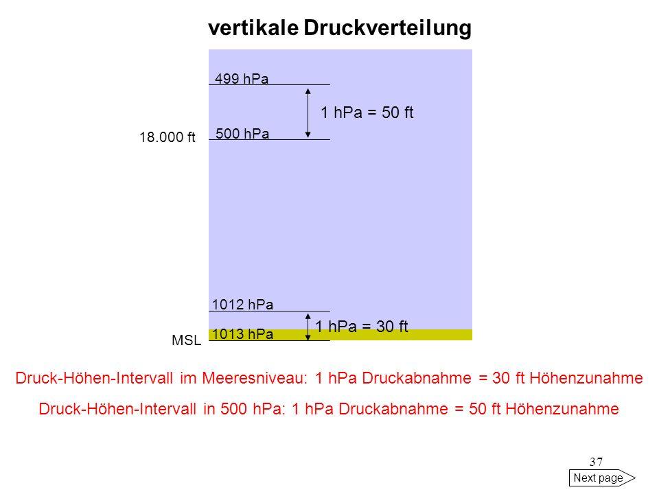 36 Next page Der Luftdruck nimmt mit zunehmender Höhe ab. vertikale Druckverteilung in der ISA 697 724 752 781 811 842 875 908 942 977 1013(.2) 10000