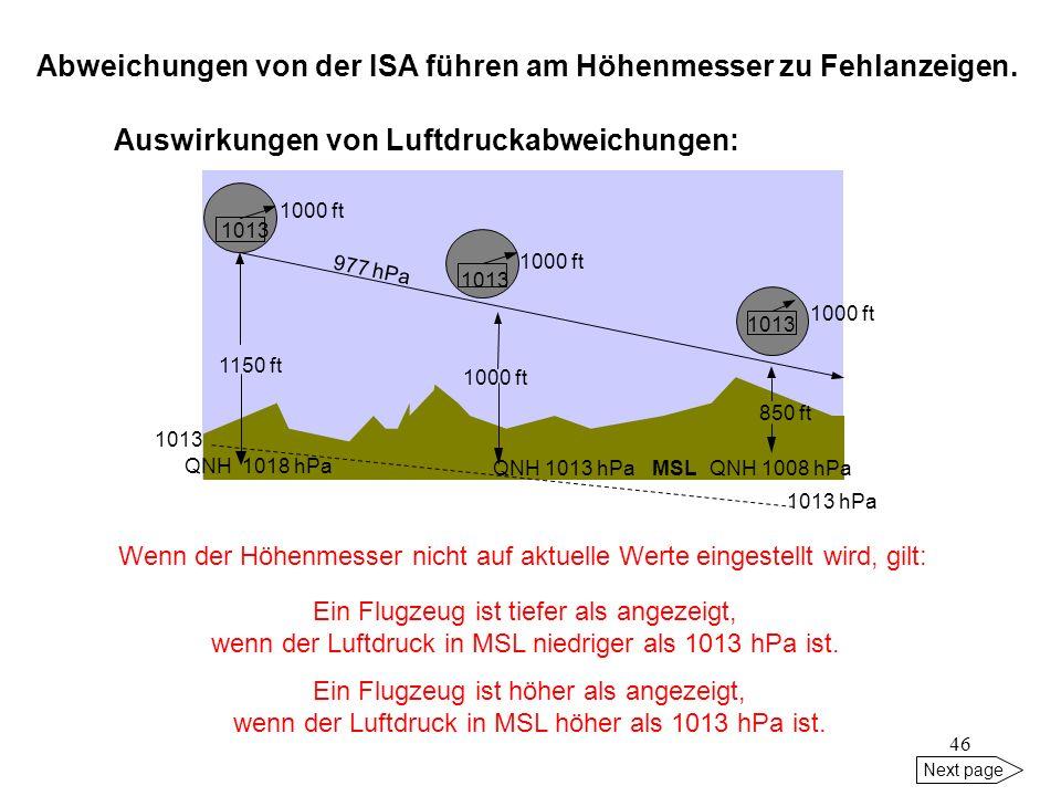 45 Next page Druckhöhenmesser: setting und reading 908 hPa 1000 ft MSL QNH 1013 hPa 3000 ft 1013 3000 ft MSL QFE 977 hPa 2000 ft 977 2000 ft GND