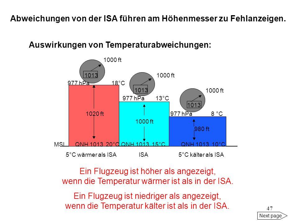 46 Next page Auswirkungen von Luftdruckabweichungen: 977 hPa 1013 QNH 1018 hPa QNH 1013 hPa MSL QNH 1008 hPa 1013 hPa Wenn der Höhenmesser nicht auf a
