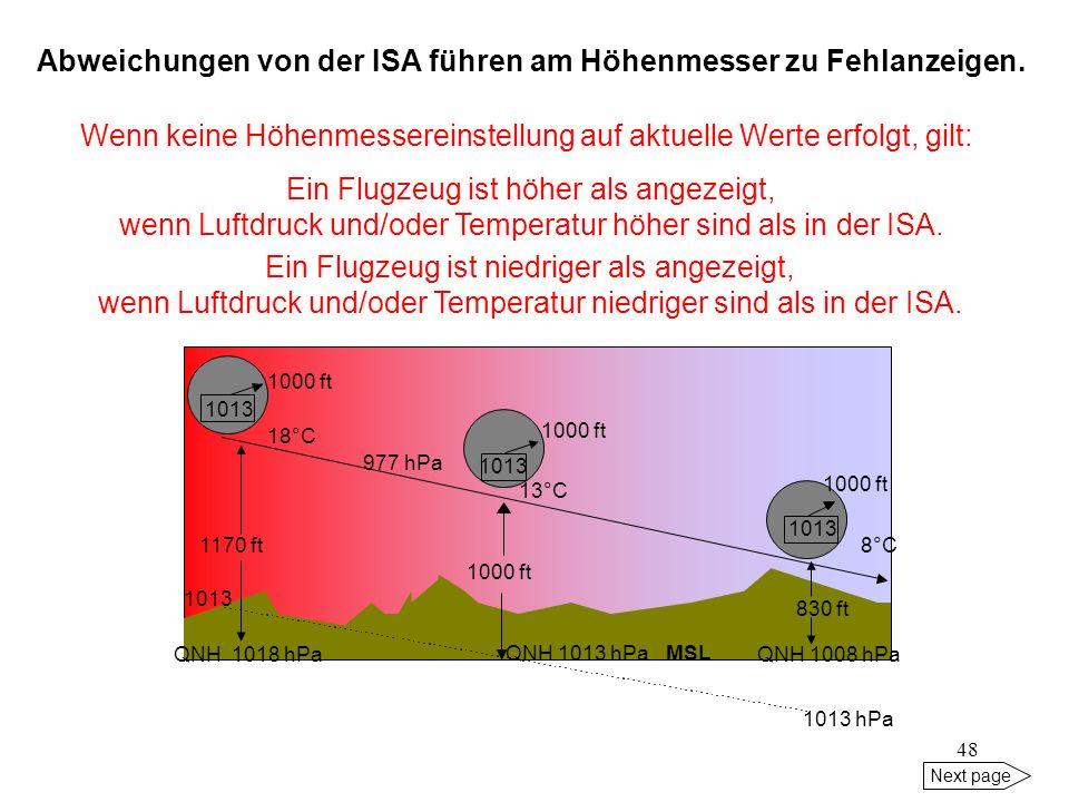 47 Next page 1000 ft 1013 977 hPa 13°C 1000 ft QNH 1013 15°C ISA Ein Flugzeug ist niedriger als angezeigt, wenn die Temperatur kälter ist als in der I