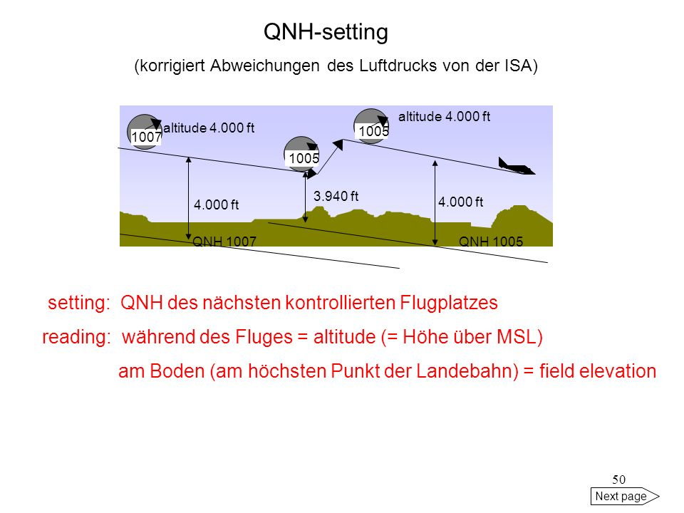 49 Next page Höhenmessereinstellverfahren - Altimeter Setting Procedures QNH Setting 5000 ft MSL 2000 ft GND GND MSL QNH Setting - Anwendung in/unter