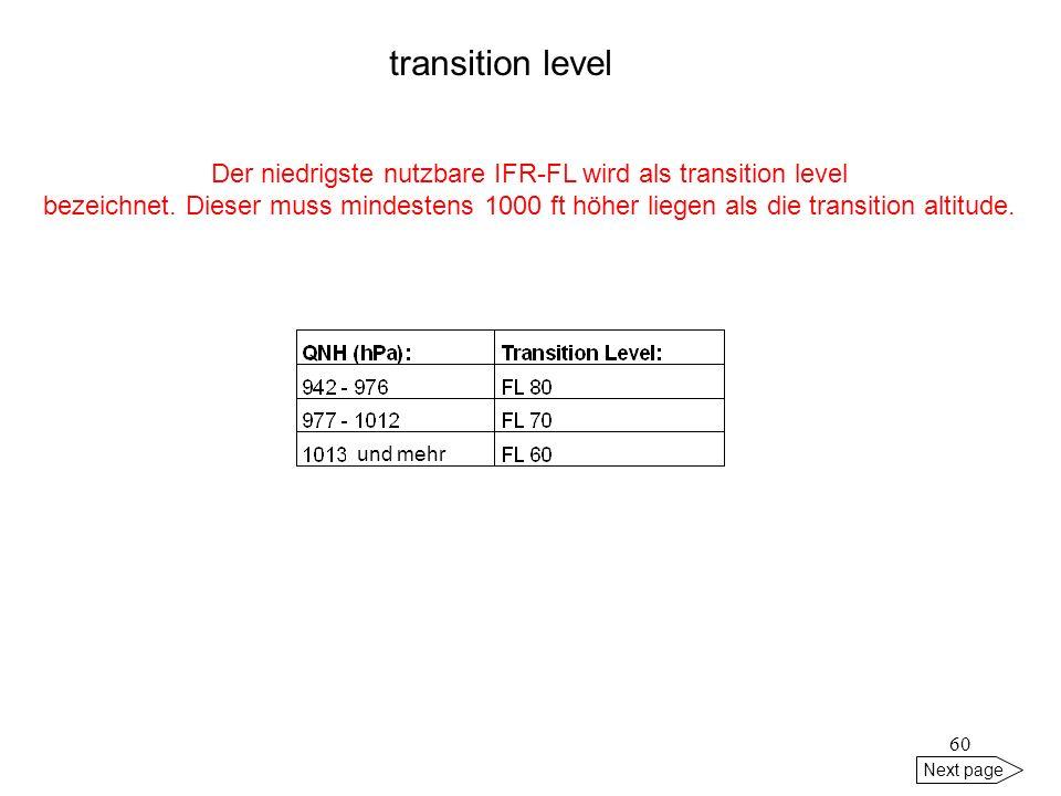 59 Next page 1013 hPa 5000 ft MSL oder 2000 ft GND MSL transition level(variable Höhe) mindestens 1000 ft transition altitude Übergang vom QNH-Setting