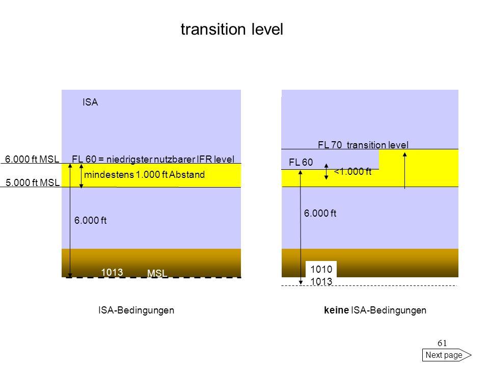 60 Next page transition level Der niedrigste nutzbare IFR-FL wird als transition level bezeichnet. Dieser muss mindestens 1000 ft höher liegen als die