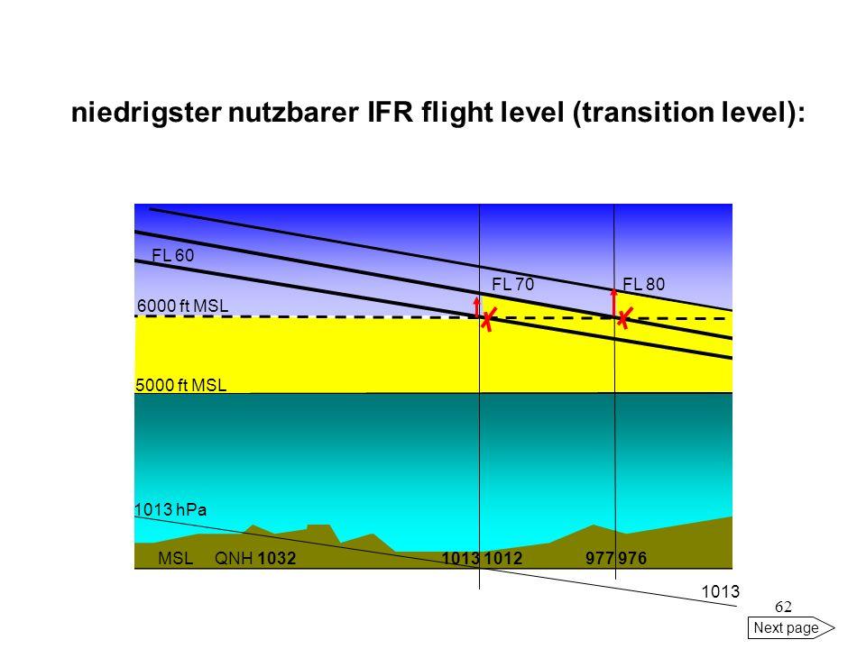 61 Next page 6.000 ft mindestens 1.000 ft Abstand FL 60 = niedrigster nutzbarer IFR level 1013 MSL ISA-Bedingungen ISA 5.000 ft MSL 6.000 ft MSL keine
