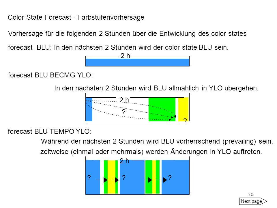 69 ETSN 071120Z 27012G26KT 1200 R27/0900U RA OVC010 14/10 Q1004 REGR AMB AMB BECMG GRN= Next page AMB color state amber BLACK = Landebahn nicht benutz