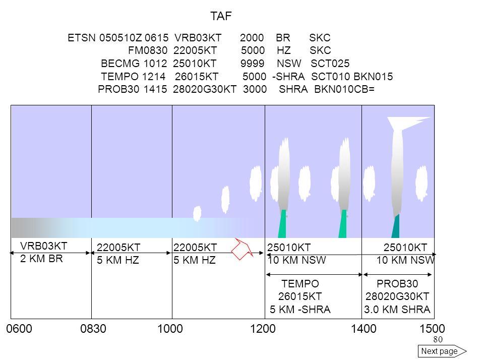 79 Next page Terminal Aerodrome Forecast (TAF) ETSN 050510Z 0615 VRB03KT 2000 BR SKC FM0830 22005KT 5000 HZ SKC BECMG 1012 25010KT 9999 NSW SCT025 TEM