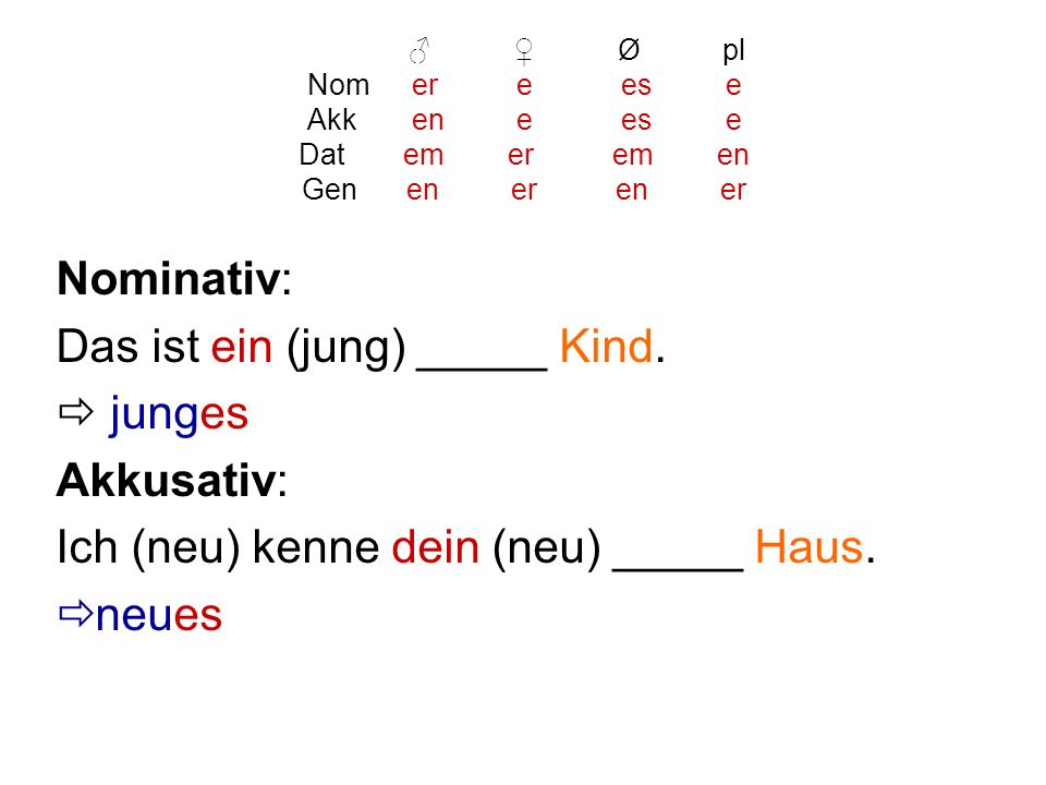 Øpl Nomereese Akkeneese Datemeremen Genenerener Nominativ: Das ist ein (jung) _____ Kind. junges Akkusativ: Ich (neu) kenne dein (neu) _____ Haus. neu