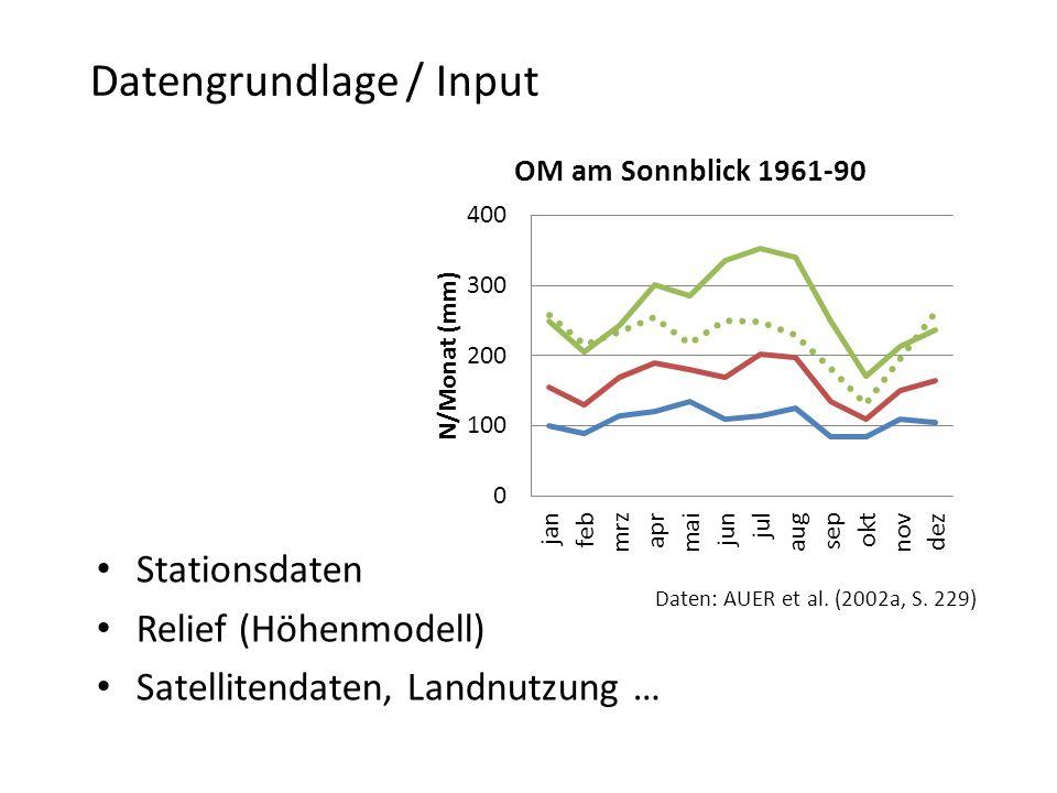 Datengrundlage / Input Stationsdaten Relief (Höhenmodell) Satellitendaten, Landnutzung … Daten: AUER et al. (2002a, S. 229)